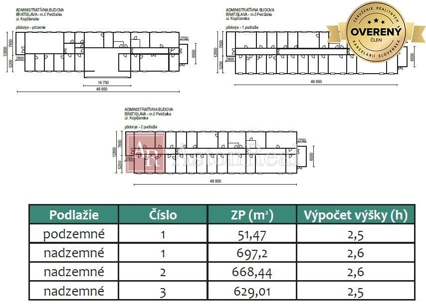 ADMINISTRATÍVNA BUDOVA vhodná na podnikanie, 2.281 m2, PETRŽALKA